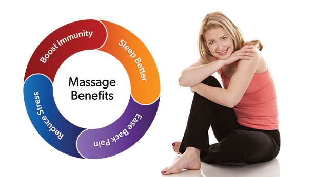 Massage Benefits for the Immune System and Overall Health